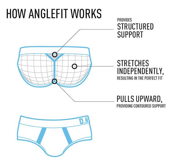 AngleFit